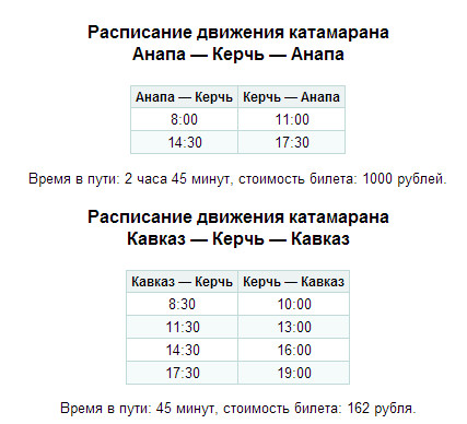 Катамараны Анапа- Керчь расписание