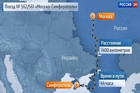 Поезд Москва-Симферпооль