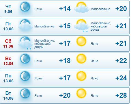 мистера погода в санкт-петербурге на неделю пушкин статьяПоздравление