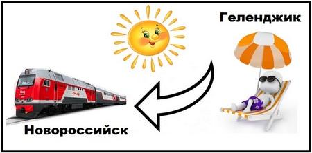 Из Геленджика в Новороссийск