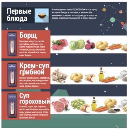 Космическое питание 1