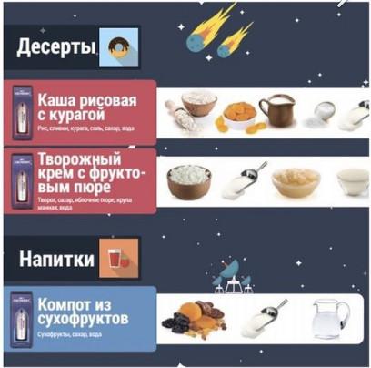 Космическое питание 3