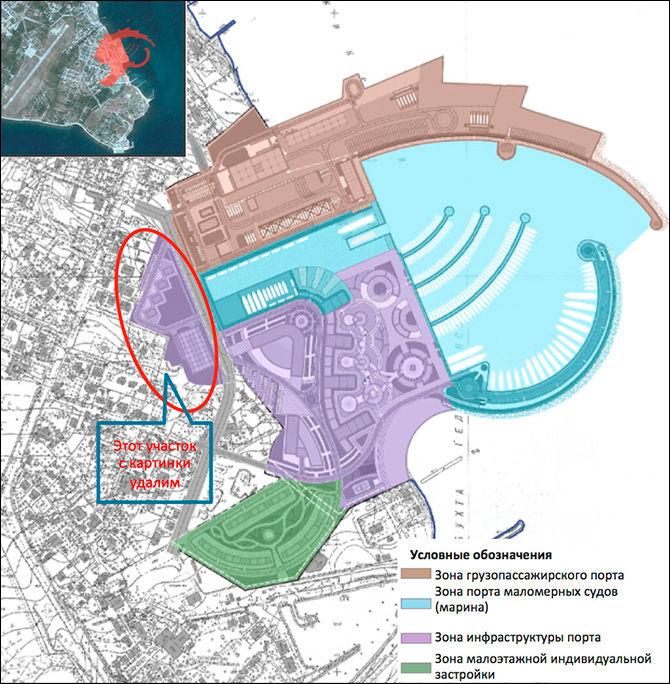 План реконструкции порта
