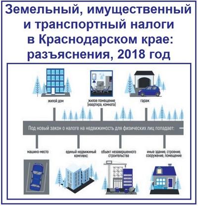 Земельный, имущественный и транспортный налоги в Краснодарском крае разъяснения, 2018 год