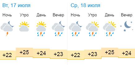 Погода 17-18 июля