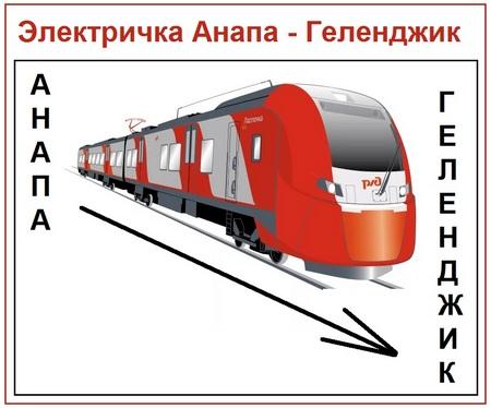 Электричка Анапа Геленджик