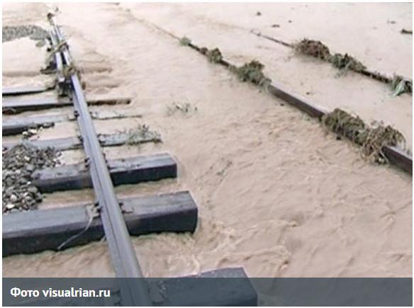 Потоп в Туапсе 2