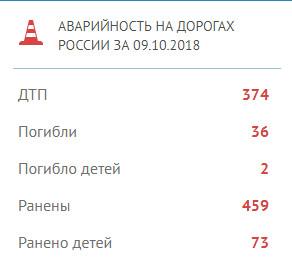 Стоп ДТП 6
