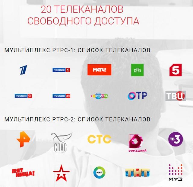 20 телеканалов