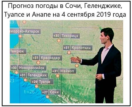 Прогноз погоды в Сочи, Геленджике, Туапсе и Анапе на 4 сентября 2019 года