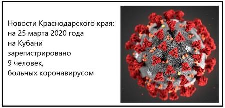 Новости Краснодарского края, на 25 марта 2020 года на Кубани зарегистрировано 9 человек, больных коронавирусом