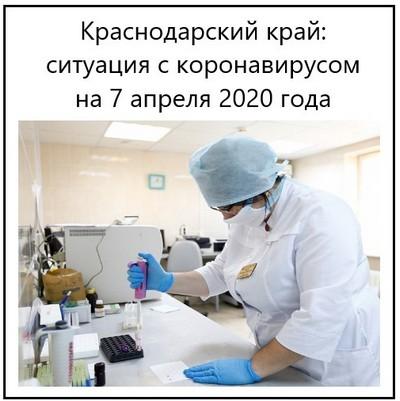 Краснодарский край ситуация с коронавирусом на 7 апреля 2020 года