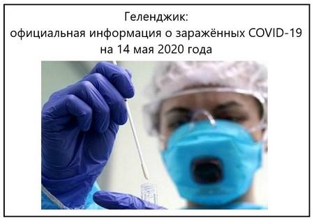 Геленджик официальная информация о заражённых COVID-19 на 14 мая 2020 года