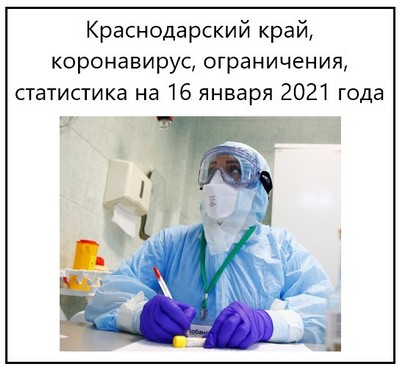 Краснодарский край, коронавирус, ограничения, статистика на 16 января 2021 года